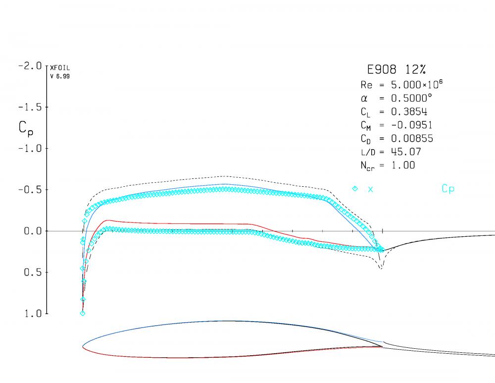 plot_e908_t12_p8002rxx_r5e6n1fix25e-3_Page_17.png