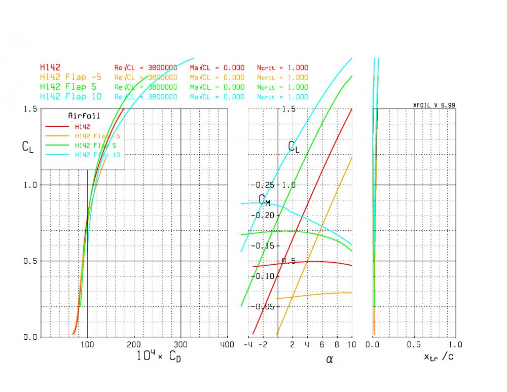 plot_poloar_H142_p7003rxx_r38e5IInx_Page_1.thumb.png.e59353acfa85bdf5747b6a5292e7b0f4.png