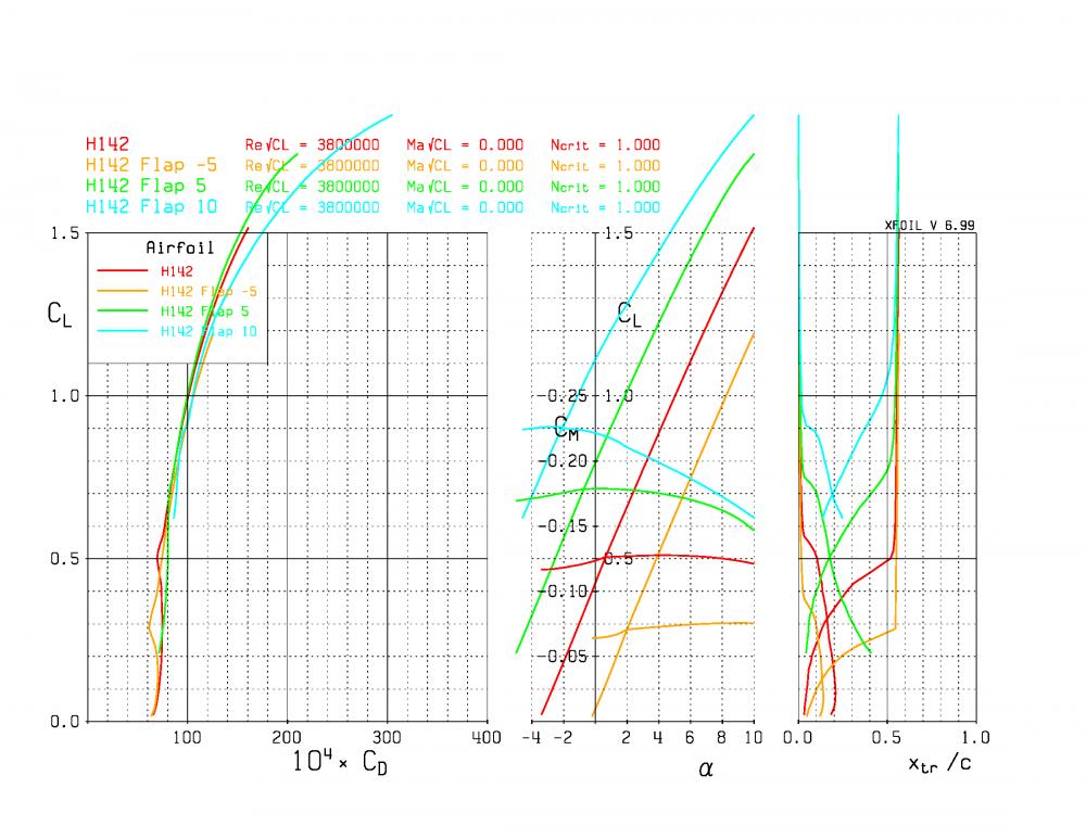 plot_poloar_H142_p7003rxx_r38e5IInx_Page_2.thumb.png.f3a6a49fac7ae9d150cdde54aa423b81.png