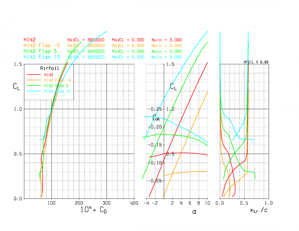 plot_poloar_H142_p7003rxx_r38e5IInx_Page_3.thumb.png.5bf24fe76ba2d42cd8800e1158ade21f.png