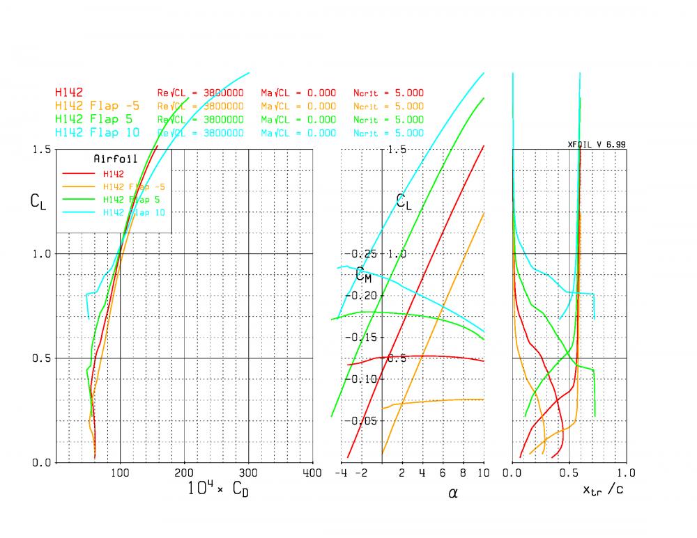plot_poloar_H142_p7003rxx_r38e5IInx_Page_4.thumb.png.a849a6ae688e6c5068b795e92cd08452.png