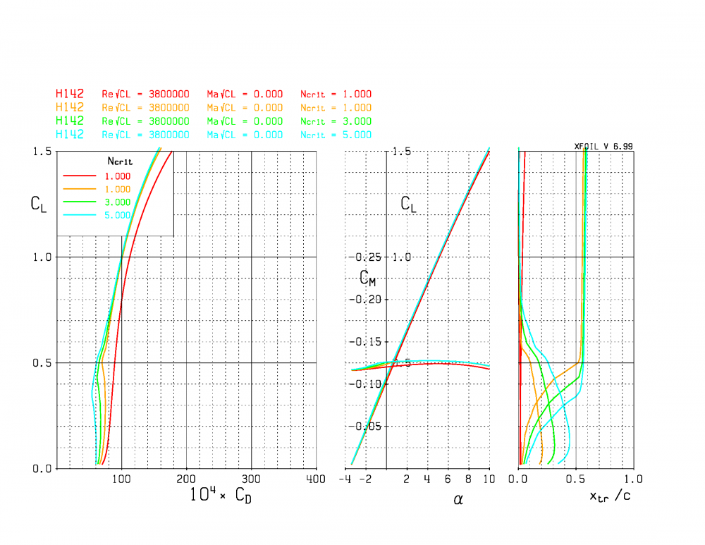 plot_poloar_H142_p7003rxx_r38e5IInx_Page_5.thumb.png.834ce063e20d8e26a9972c9a4470eacf.png