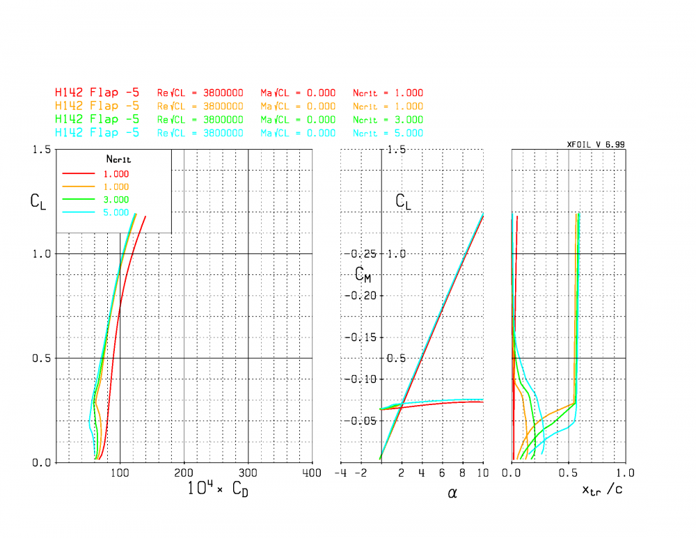plot_poloar_H142_p7003rxx_r38e5IInx_Page_6.thumb.png.676ac75d97e976d16e0cae53f454735a.png
