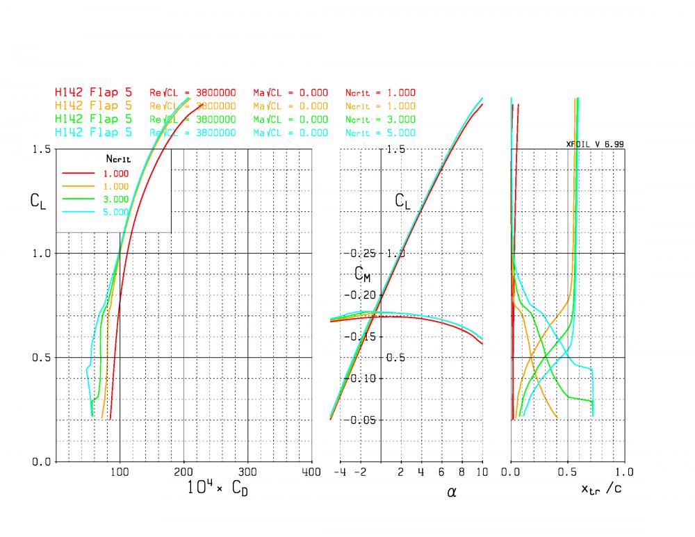 plot_poloar_H142_p7003rxx_r38e5IInx_Page_7.thumb.png.0af108b89a459d0f1ffef435e7cc957b.png