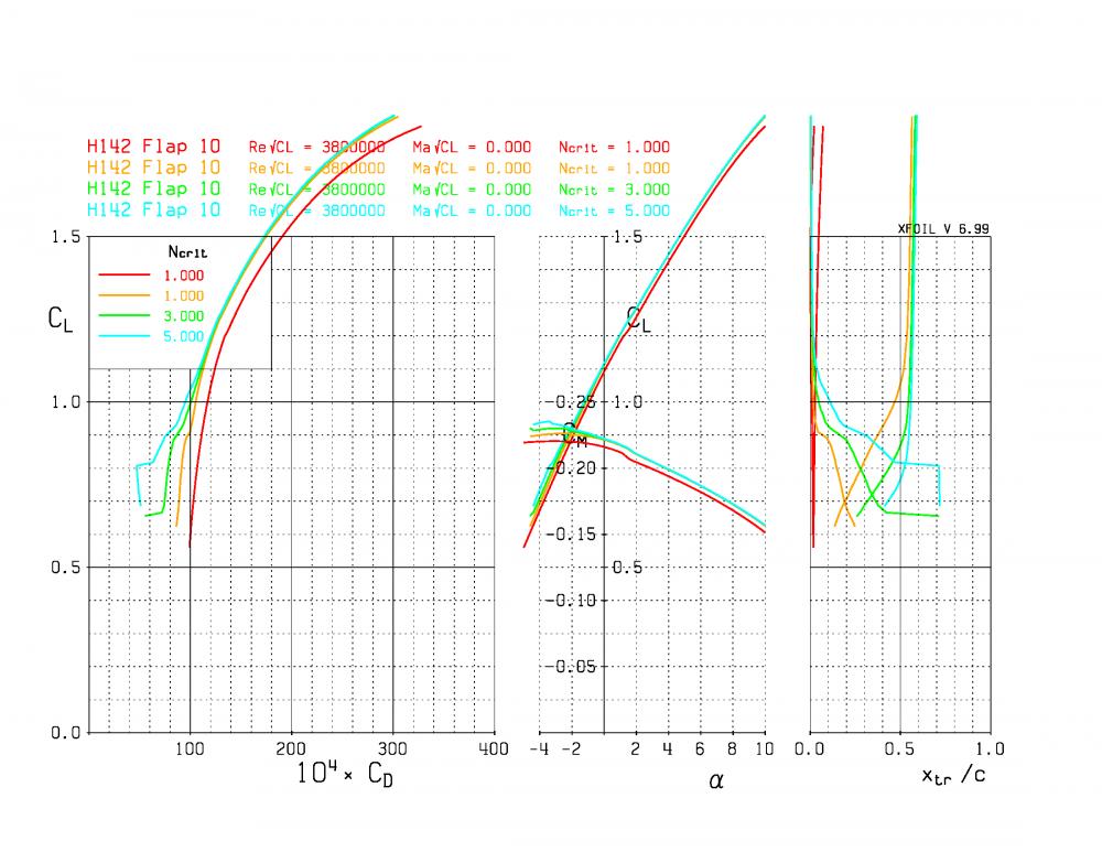 plot_poloar_H142_p7003rxx_r38e5IInx_Page_8.png