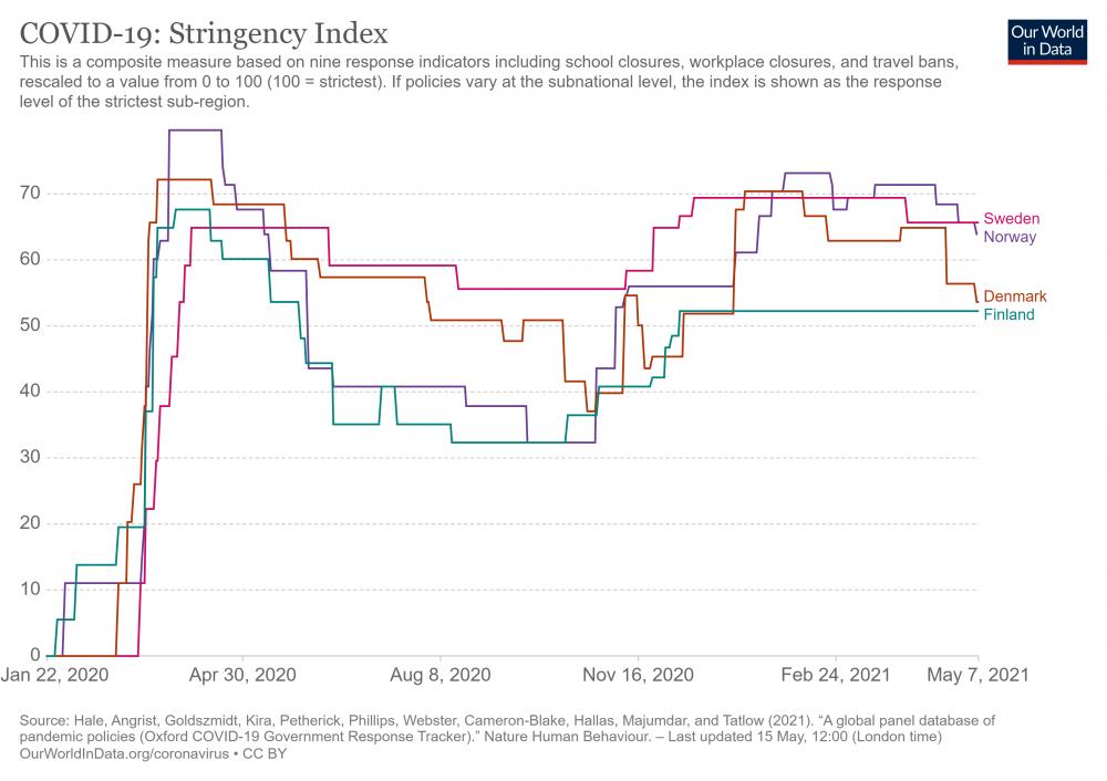 covid-stringency-index (5).png