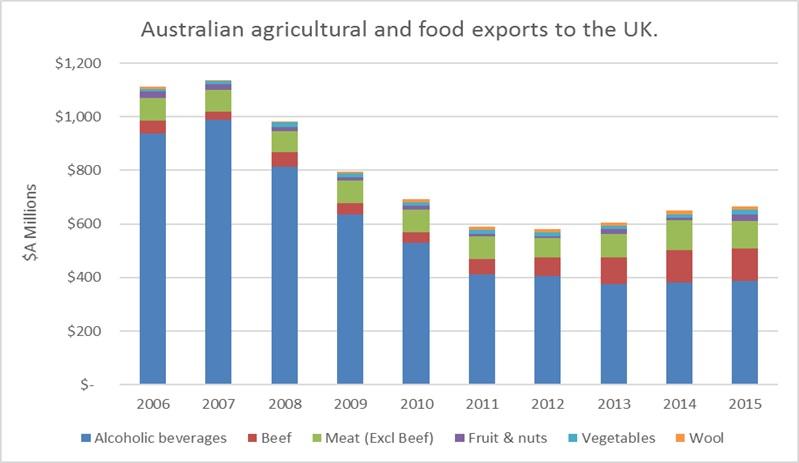Aust-UK-ag-trade.jpg
