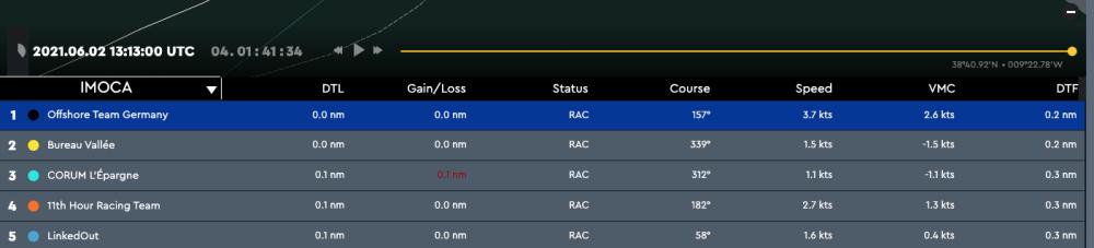 Screenshot 2021-06-02 at 15.26.34.png