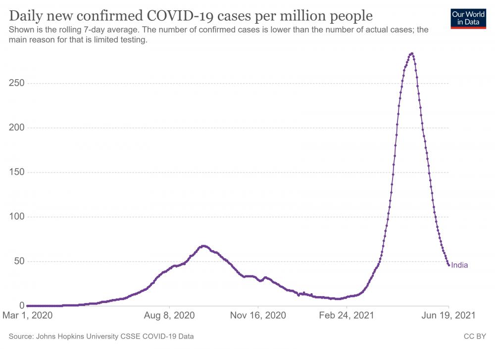 coronavirus-data-explorer (5).png