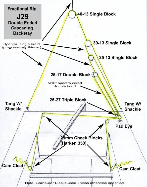 Backstay Diagram1.jpg